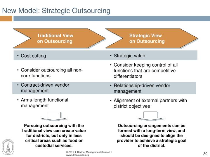 New Model: Strategic Outsourcing