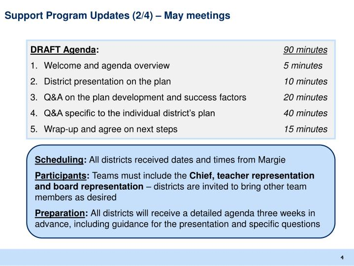 Support Program Updates (2/4) – May meetings