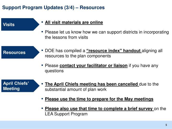 Support Program Updates (3/4) – Resources