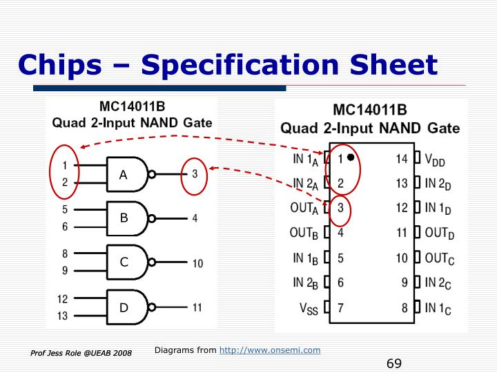 Chips – Specification Sheet