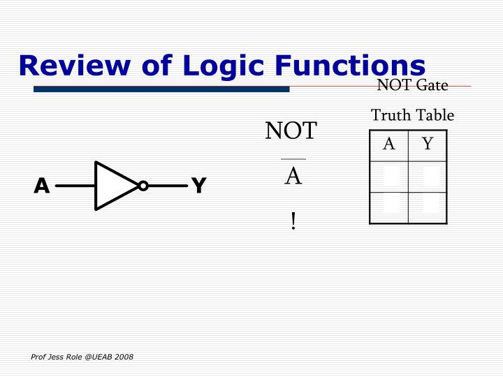 Review of Logic Functions