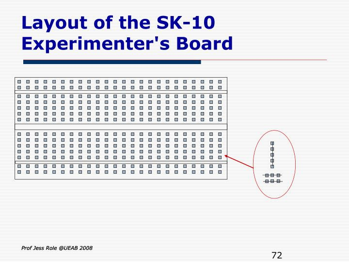 Layout of the SK-10 Experimenter's Board