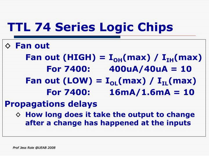 TTL 74 Series Logic Chips