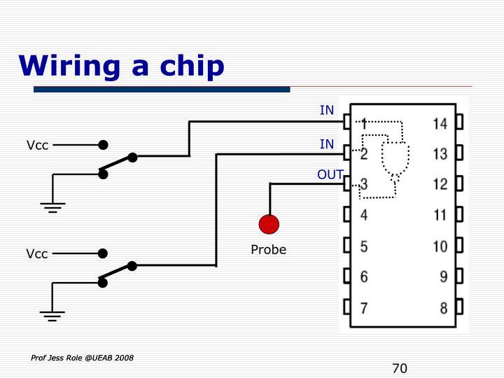 Wiring a chip