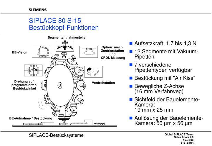 Siplace 80 s 15 best ckkopf funktionen