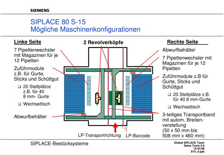 Siplace 80 s 15 m gliche maschinenkonfigurationen