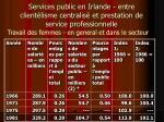 services public en irlande entre client lisme centralis et prestation de service professionnelle20