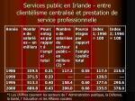 services public en irlande entre client lisme centralis et prestation de service professionnelle21