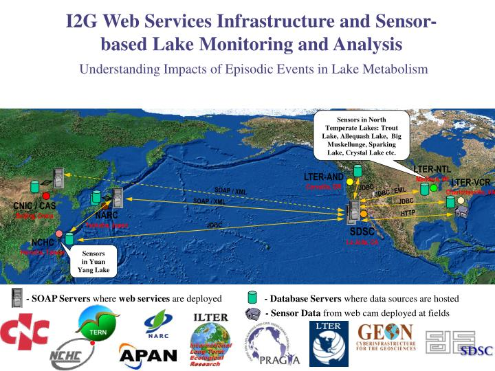 I2G Web Services Infrastructure and Sensor-based Lake Monitoring and Analysis