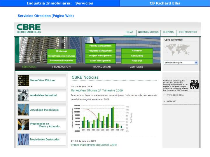 Industria Inmobiliaria:   Servicios