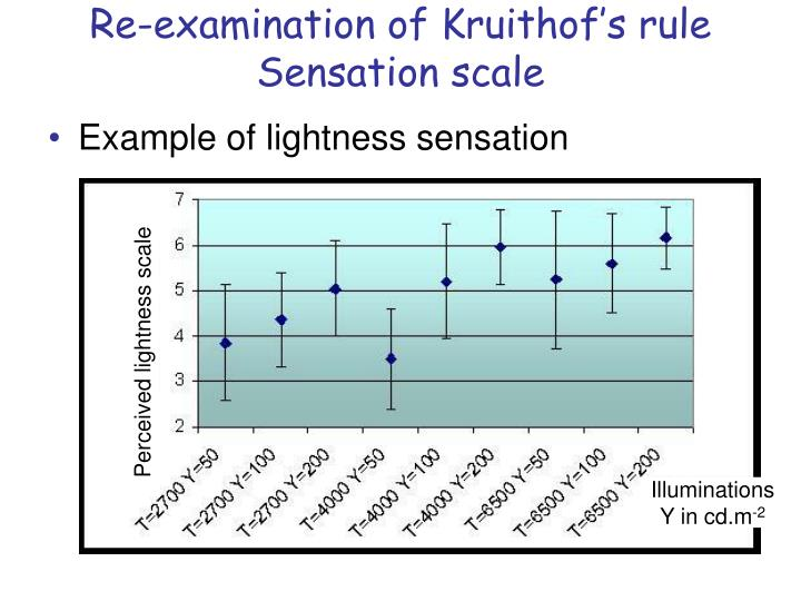 Re-examination of Kruithof's rule Sensation scale