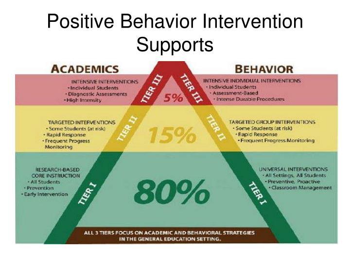 Positive behavior intervention supports