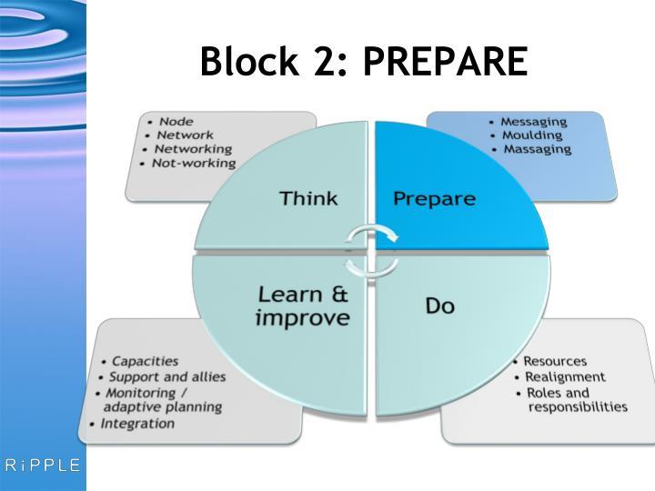 Block 2: PREPARE
