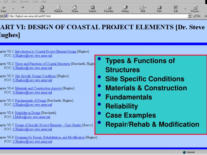 Types & Functions of Structures