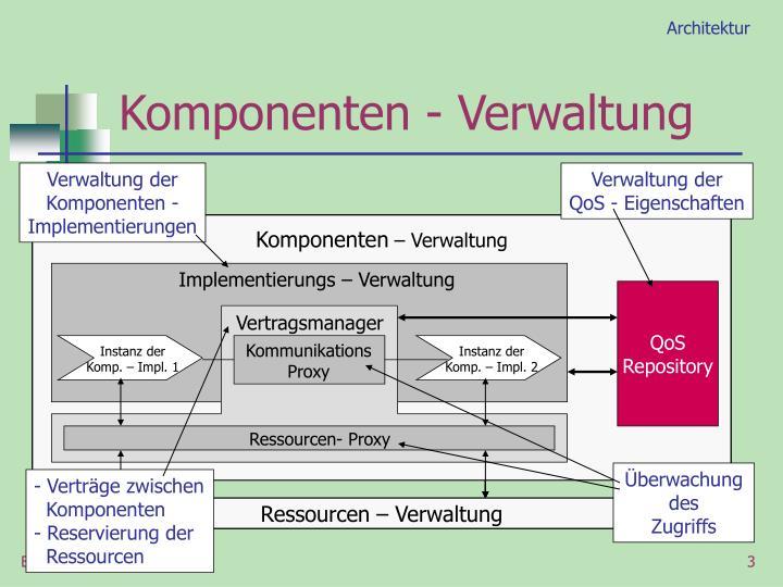 Komponenten verwaltung