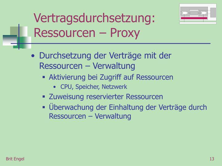 Vertragsdurchsetzung: Ressourcen – Proxy