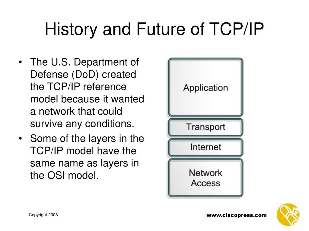 PPT - CCNA 1 Chapter 7 TCP/IP Protocol Suite and IP Addressing