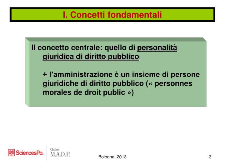 I. Concetti fondamentali