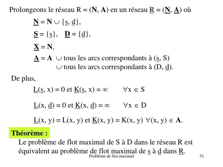 Prolongeons le réseau R = (