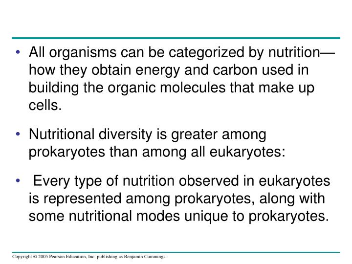 All organisms can be categorized by nutrition—how they obtain energy and carbon used in building the organic molecules that make up cells.
