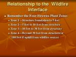 relationship to the wildfire interface