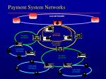 payment system networks