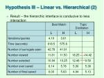 hypothesis iii linear vs hierarchical 2