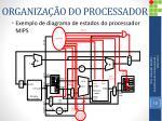 organiza o do processador6