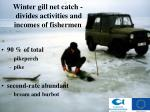 winter gill net catch d i vide s activities and incomes of fishermen