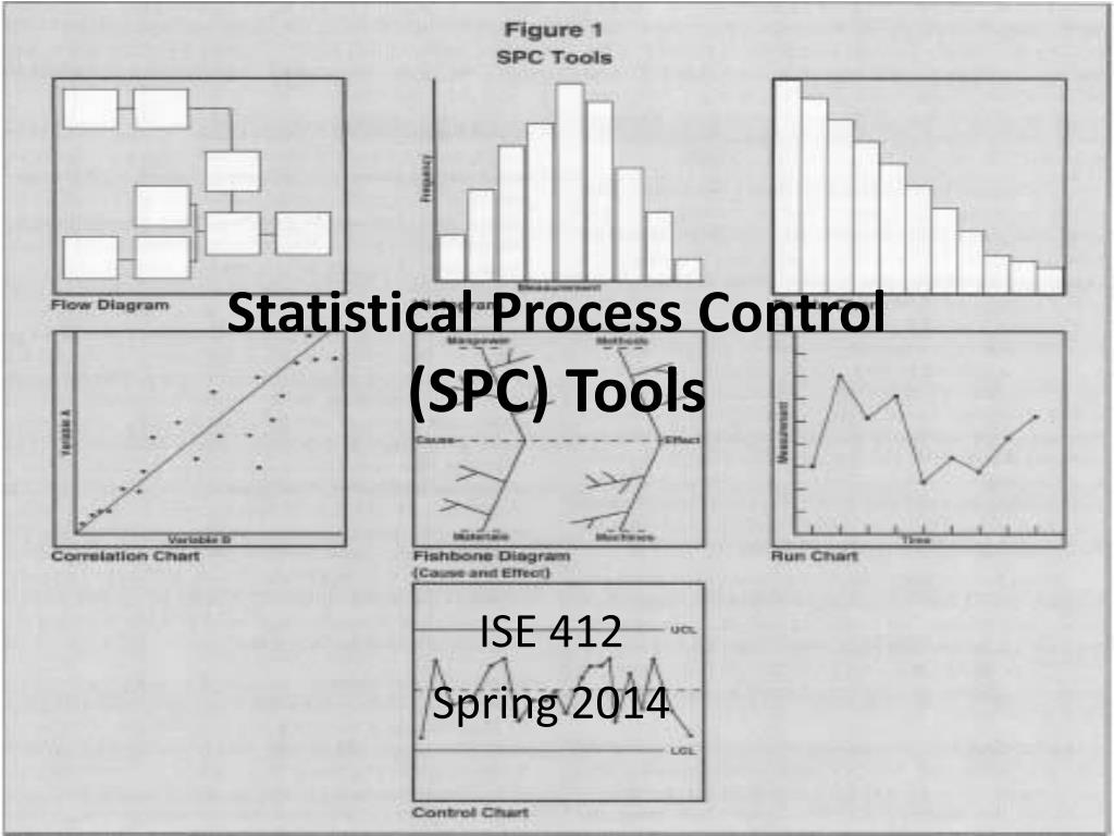 Ppt Statistical Process Control Spc Tools Powerpoint Fishbone Diagram Welding Defects N