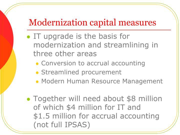 Modernization capital measures
