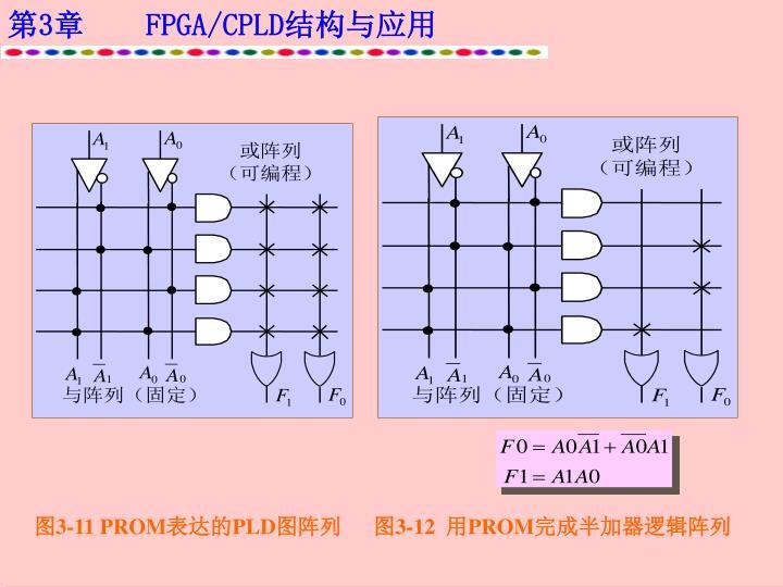 图3-11