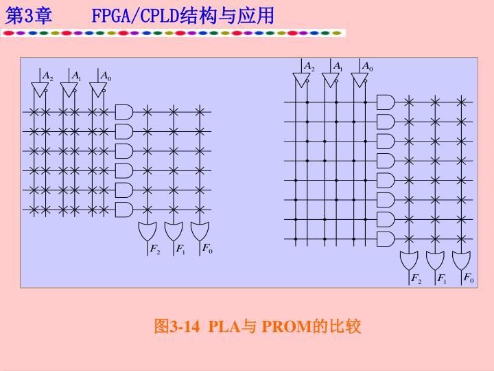 图3-14