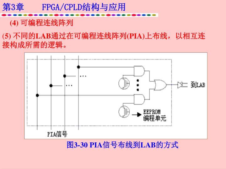 (4) 可编程连线阵列