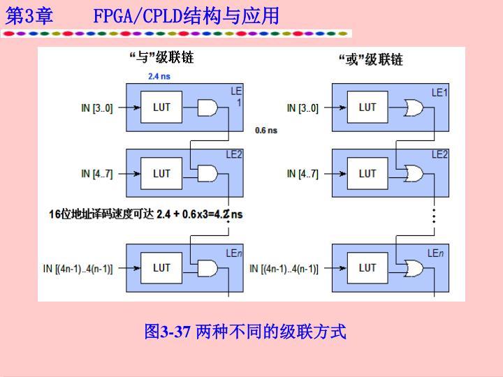 图3-37 两种不同的级联方式