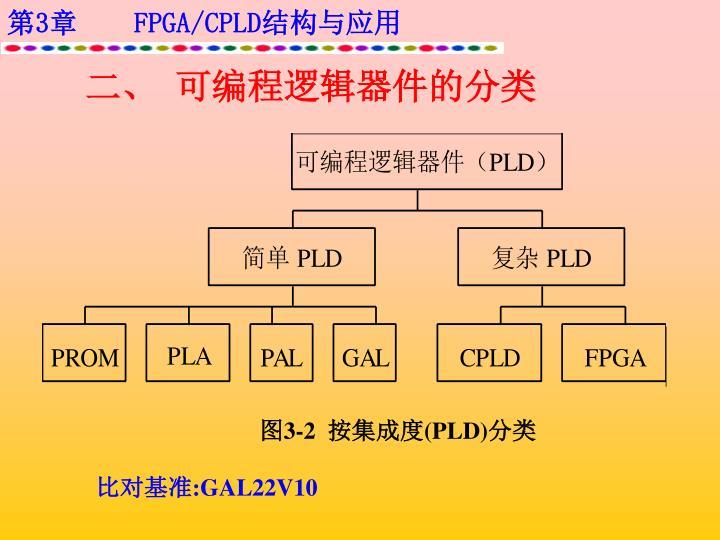 二、  可编程逻辑器件的分类