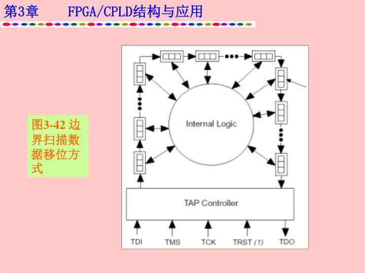 图3-42 边界扫描数据移位方式