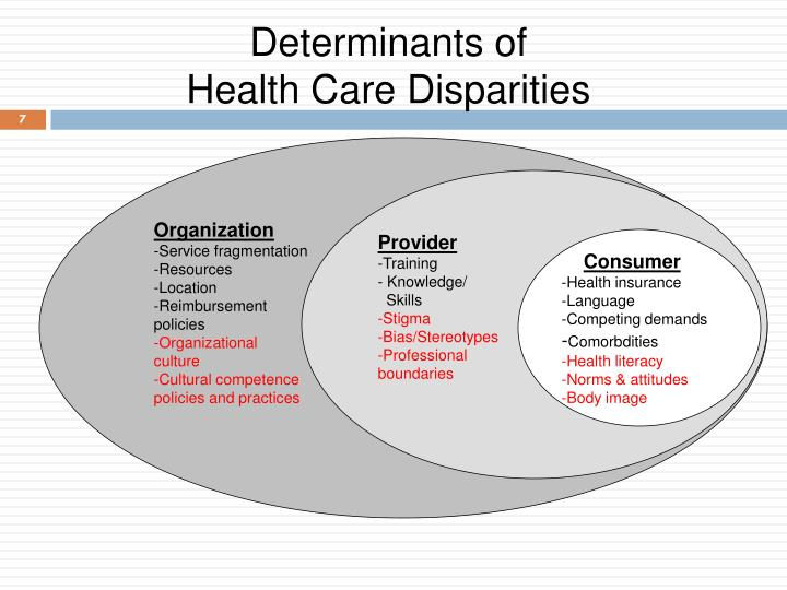 determinants of organization culture Epidemiologists and public health managers generally harbour a belief that cultural determinants of health would be suitably taken care of if the broader domain of social causations is addressed.