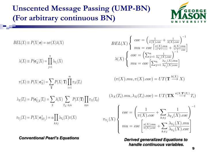 Unscented Message Passing (UMP-BN)