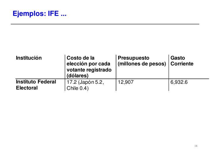 Ejemplos: IFE ...