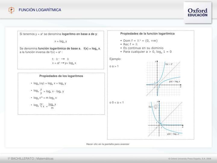 Propiedades de la función logarítmica