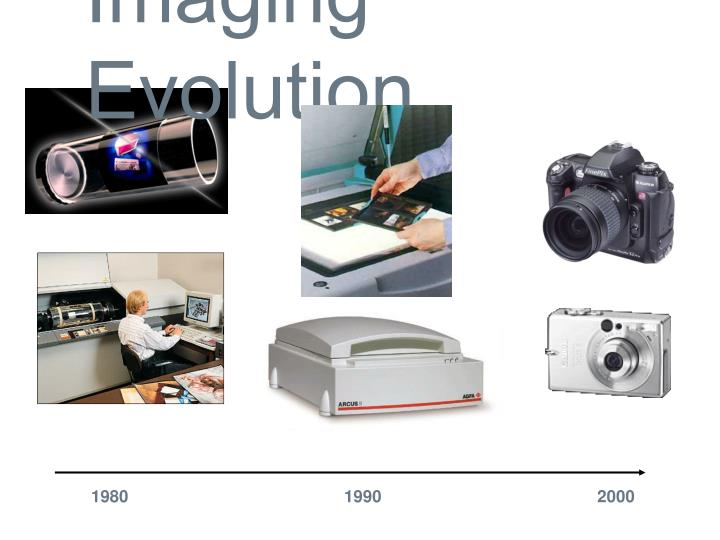 Imaging Evolution