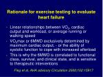 rationale for exercise testing to evaluate heart failure
