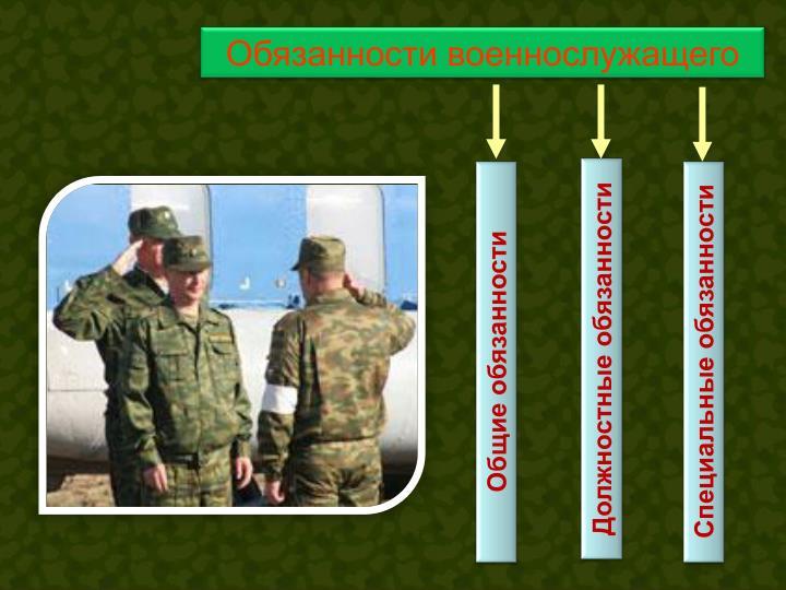 Обязанности военнослужащего