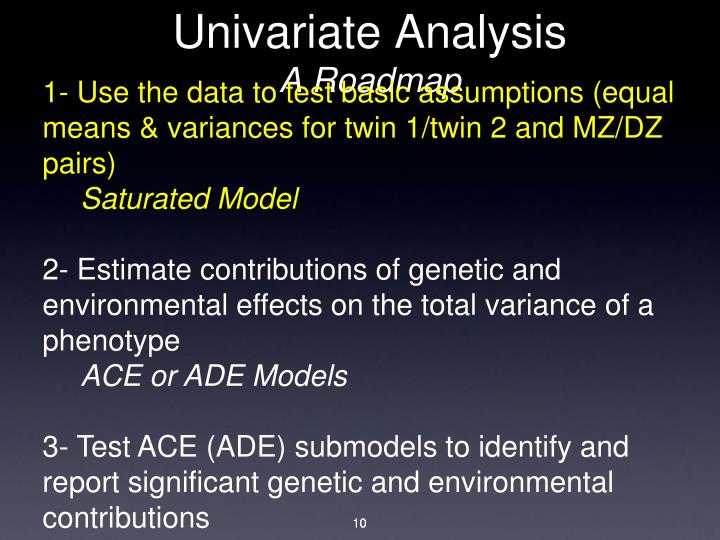 Univariate Analysis