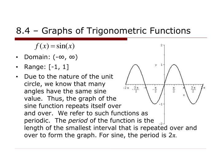 8.4 – Graphs of Trigonometric Functions