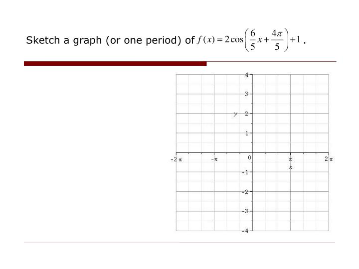 Sketch a graph (or one period) of                               .