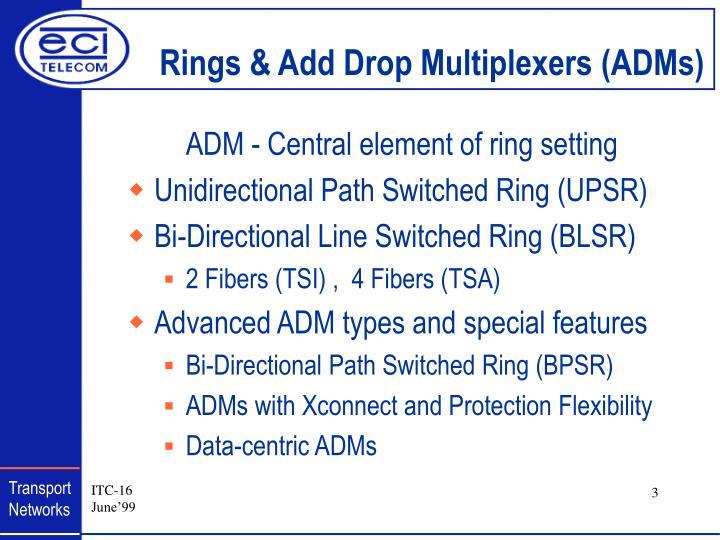 Rings add drop multiplexers adms