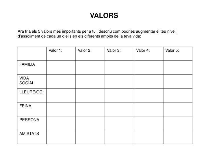 VALORS