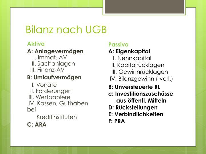 Bilanz nach UGB